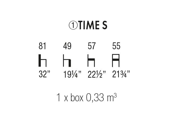 Time S